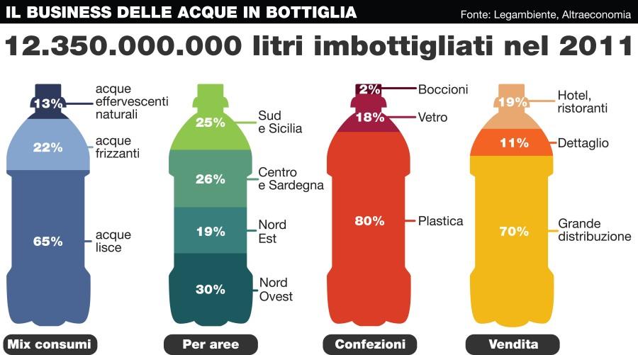 acque-in-bottiglia-copia