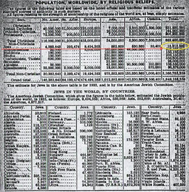 Ebrei nel mondo 1933.jpg