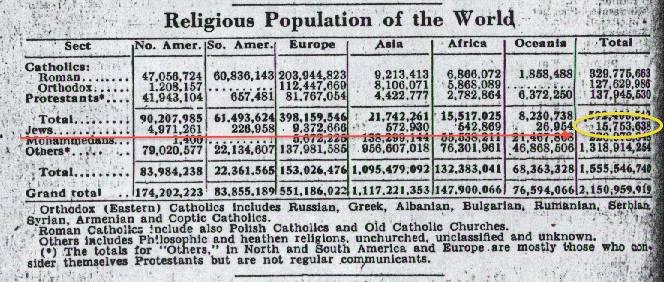 Ebrei nel mondo 1948.jpg