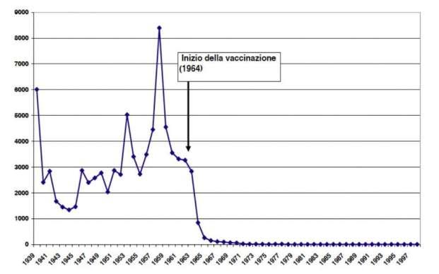 riduzione-polio-per-repubblica