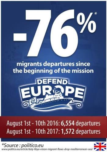 Defend europe - 76%.jpg