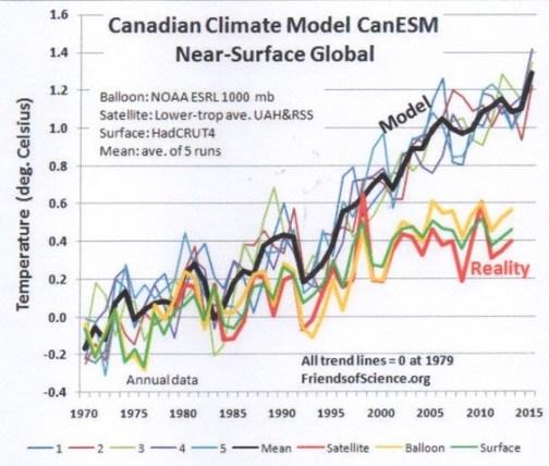 Modello climatico canadese.jpg