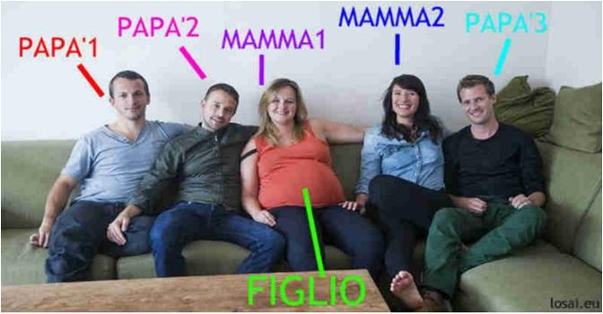 Olanda - prossimo figlio di tre gay e due lesbiche.jpg