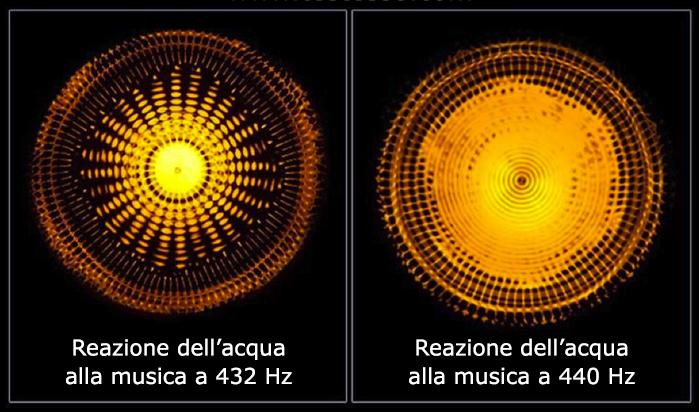 432hz-vs-440hz1.jpg