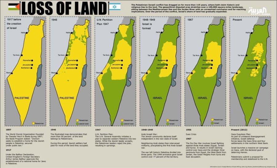 Palestina ieri e oggi.jpg