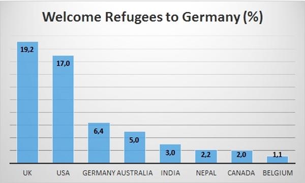 Tweet da altri Paesi verso Germania.jpg