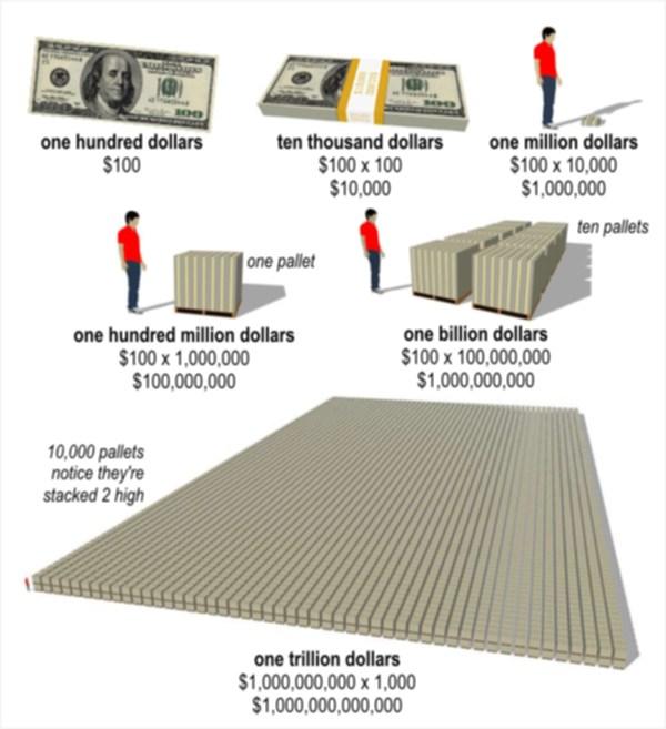 Trillioni di dollari su pallet.jpg