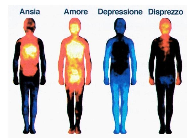 pensiero_crea_emozioni_corpo.jpg