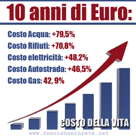 Aumenti tariffe Italia.png