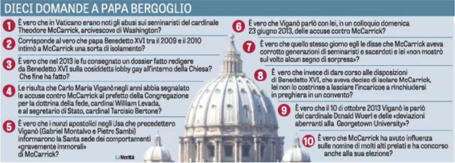 Dieci domande a Papa Francesco e Georgetown University.png