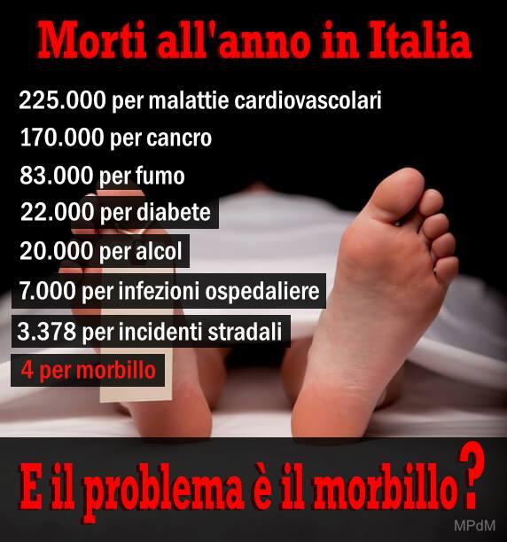 Morti in Italia per morbillo e altro.jpg