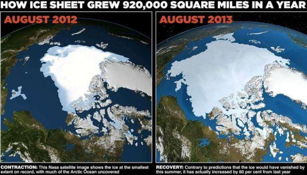 Crescita calotta polare artica 2012-2013.jpg