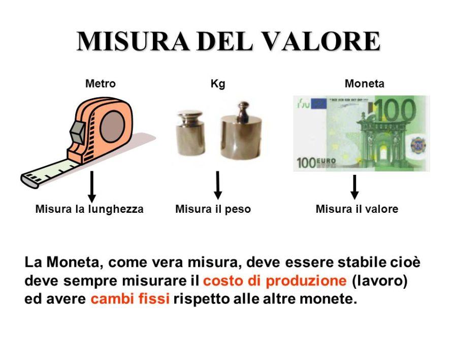 MISURA+DEL+VALORE+Metro.+Kg.+Moneta.+Misura+la+lunghezza.+Misura+il+peso.+Misura+il+valore..jpg