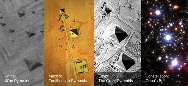 Correlazione piramidi nel mondo e Orione.jpg